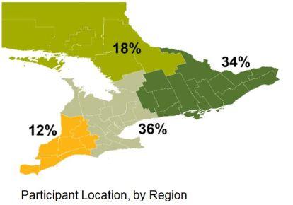 participant map