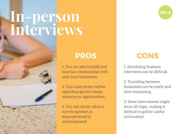 pros and cons interview